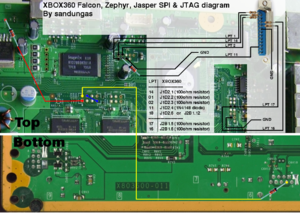 jasper jtag wiring diagram bottom 33 wiring diagram Xbox 360 Inside Diagram Xbox 360 Hook Up Diagram