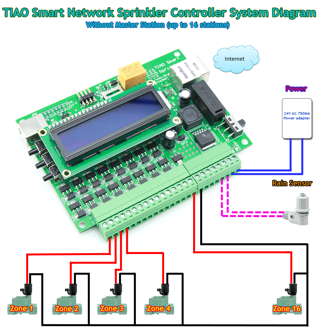 TSS-Without-Master-Station Network Connection Diagram on sn74ls27, tong sheng vlcd6, 59sc5a, generator load bank, tankless ro system, hk42fz013, mini apprentice, isolation transformer,